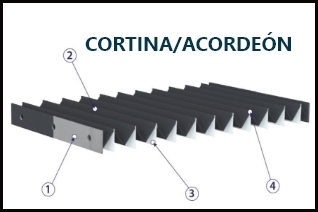 Fuelles de cortina para maquinaria: Todo sobre el mecanismo de acordeón